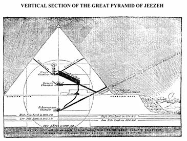 Pyramid Watchtower Studies in the Scriptures