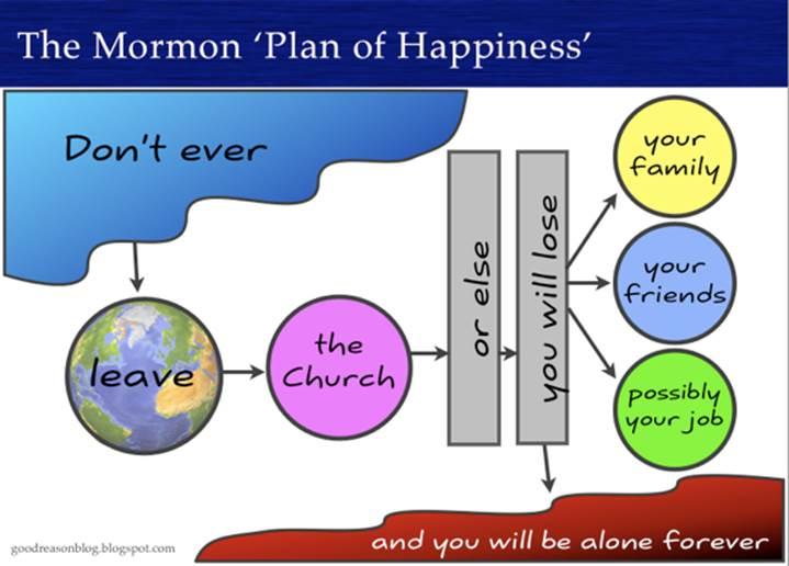 The Mormon Plan Of Happiness Exmormon