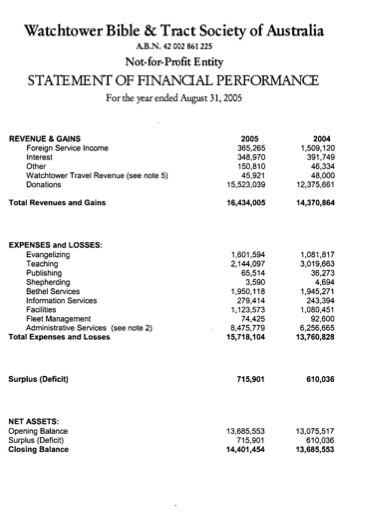 profit and loss statement template for self employed excel